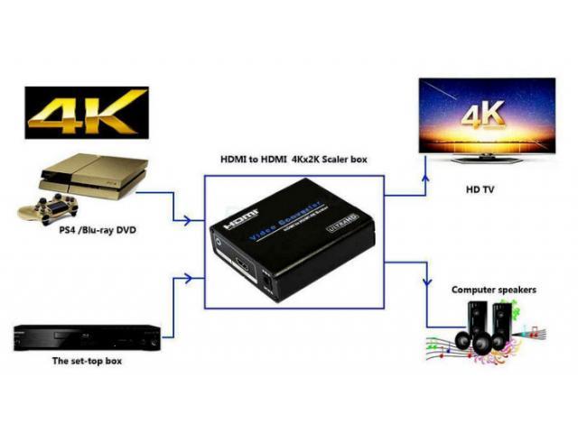 Upscaler Convertor Universal HDMI 4kx2k@60 Hz - 1/1