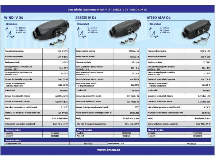 Vand Incalzitor Brano 2 KW 12V/24V webasto - 3/3
