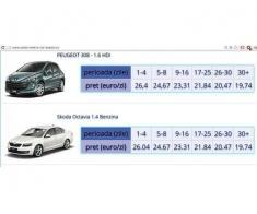 Servicii de inchirieri auto de la 6 euro pe zi Swiso Rent a car Bucuresti - Poza 1/4
