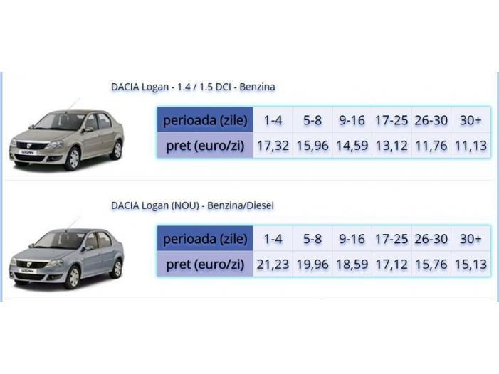 Servicii de inchirieri auto de la 6 euro pe zi Swiso Rent a car Bucuresti - 2/4