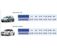 Servicii de inchirieri auto de la 6 euro pe zi Swiso Rent a car Bucuresti - Poza 4/4