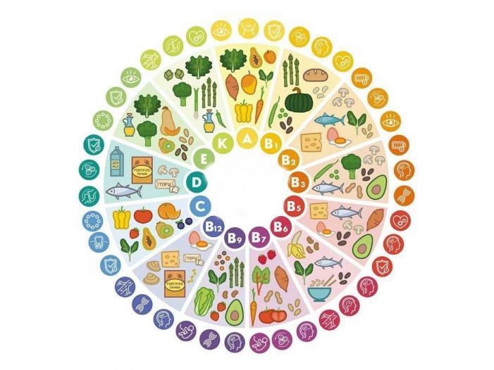 Curs Tehnician Nutritionist - 1/1