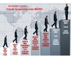 Franciza Matrimoniale Mira - O afacere de viitor! Disponibil in  Romania!